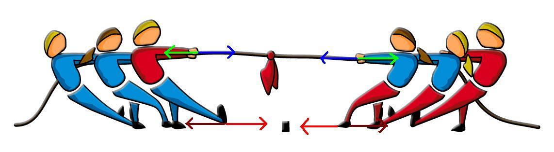 El juego de la cuerda